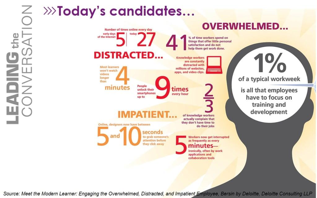 Todays_Candidates.jpg
