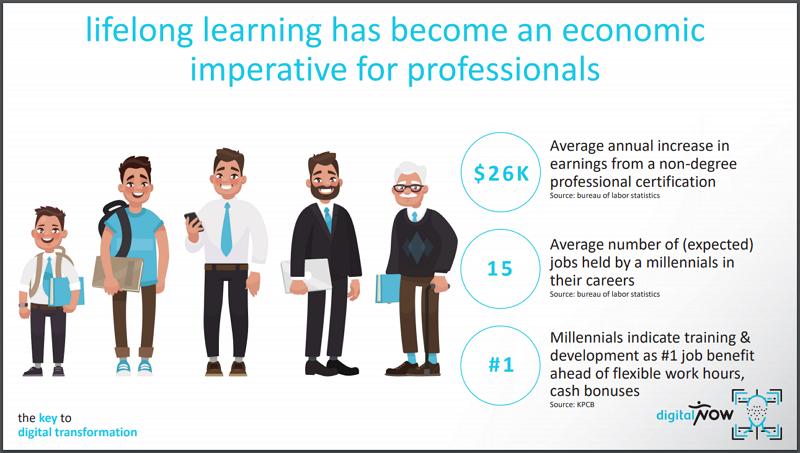Lifelong Learning Presentation Slide