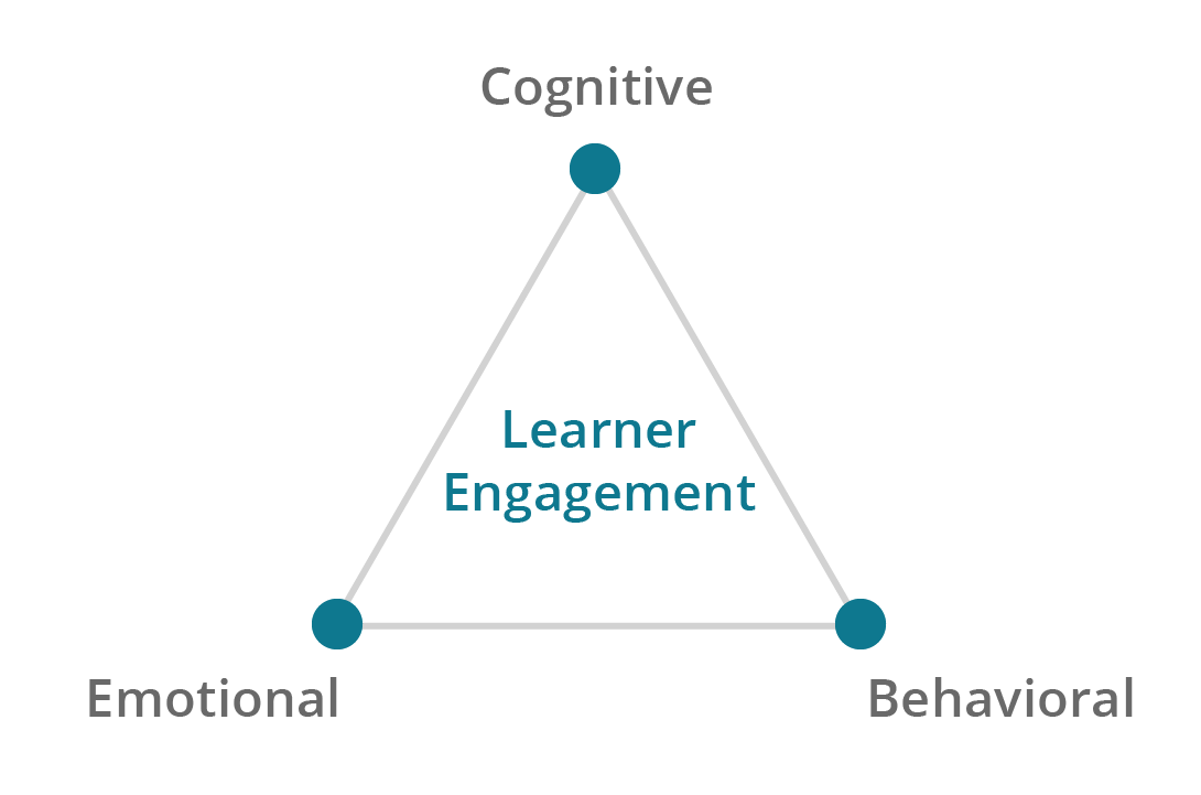 Cognitive_Emotional_Behavioral_Engagement
