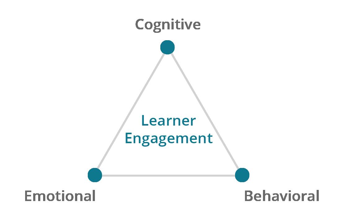 Cognitive_Emotional_Behavioral_Engagement