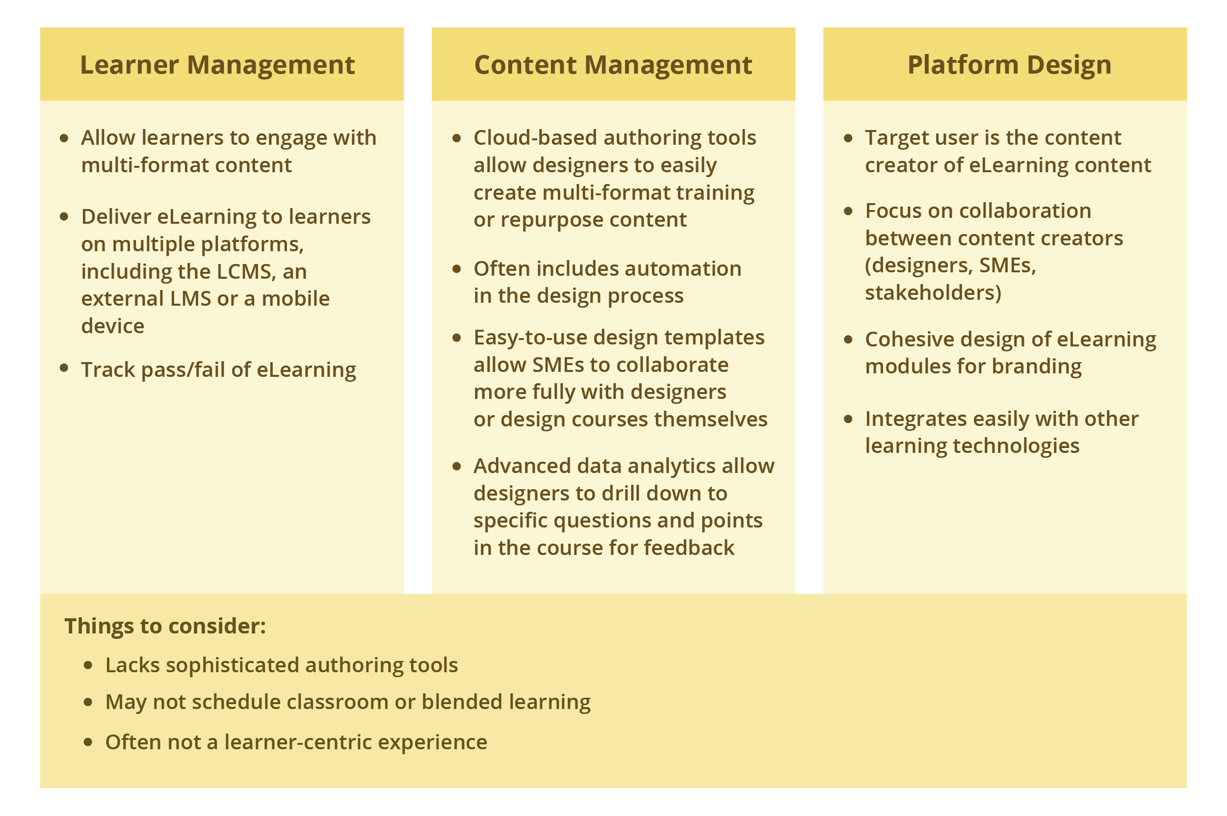 learnin_content_management_system_LCMS