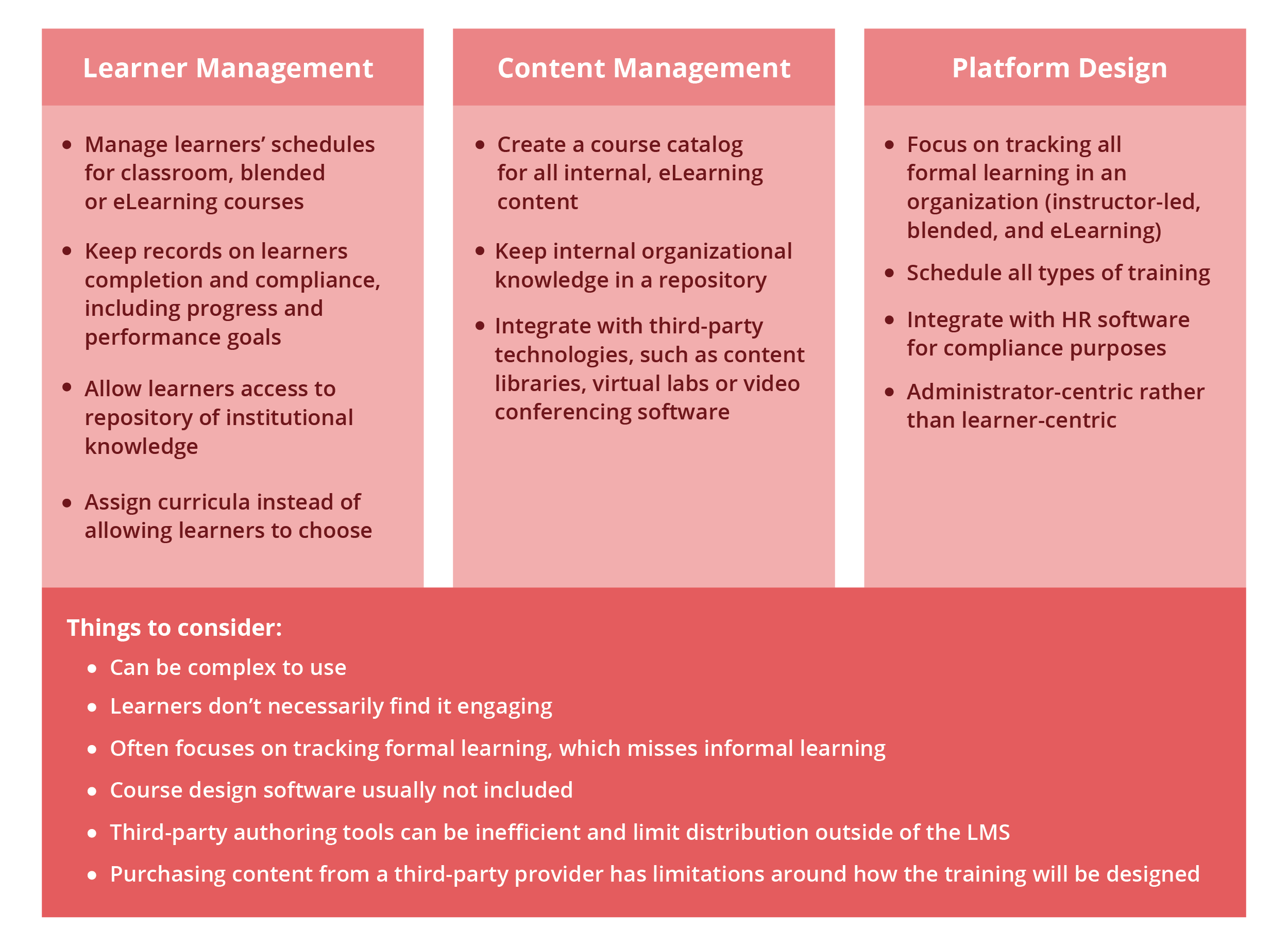 learning_management_system_comparison_LMS