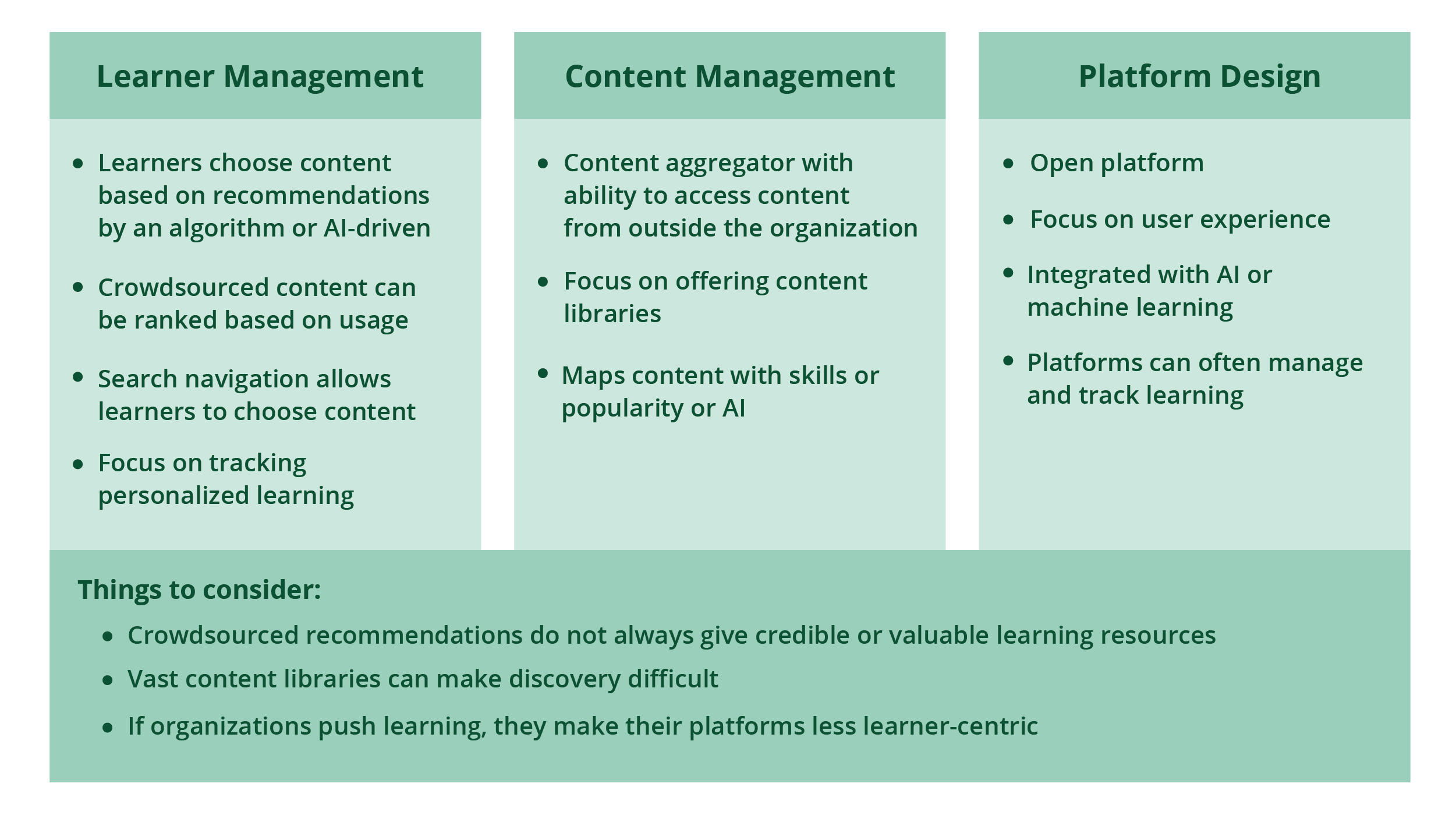 learning_experience_platform_LXP_LEP
